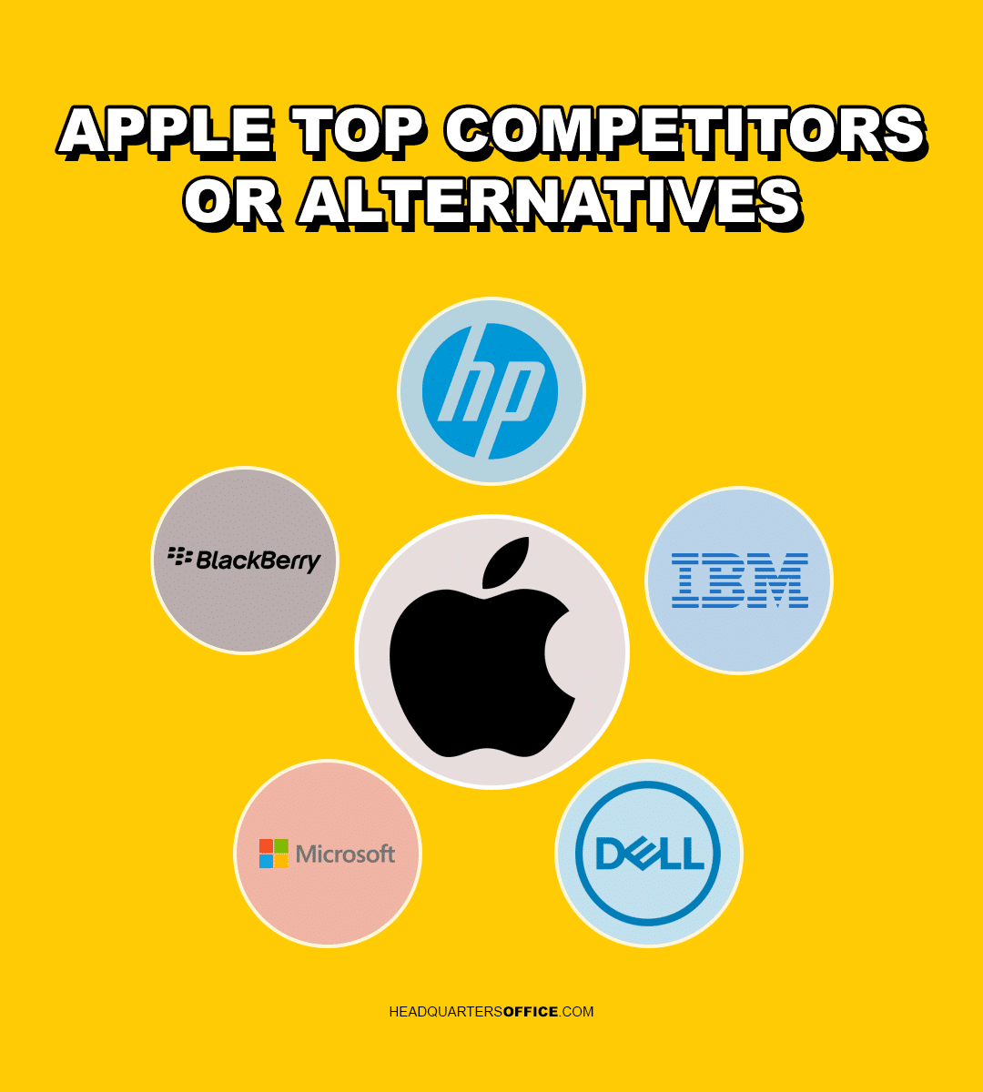 biggest Apple Inc. competitors