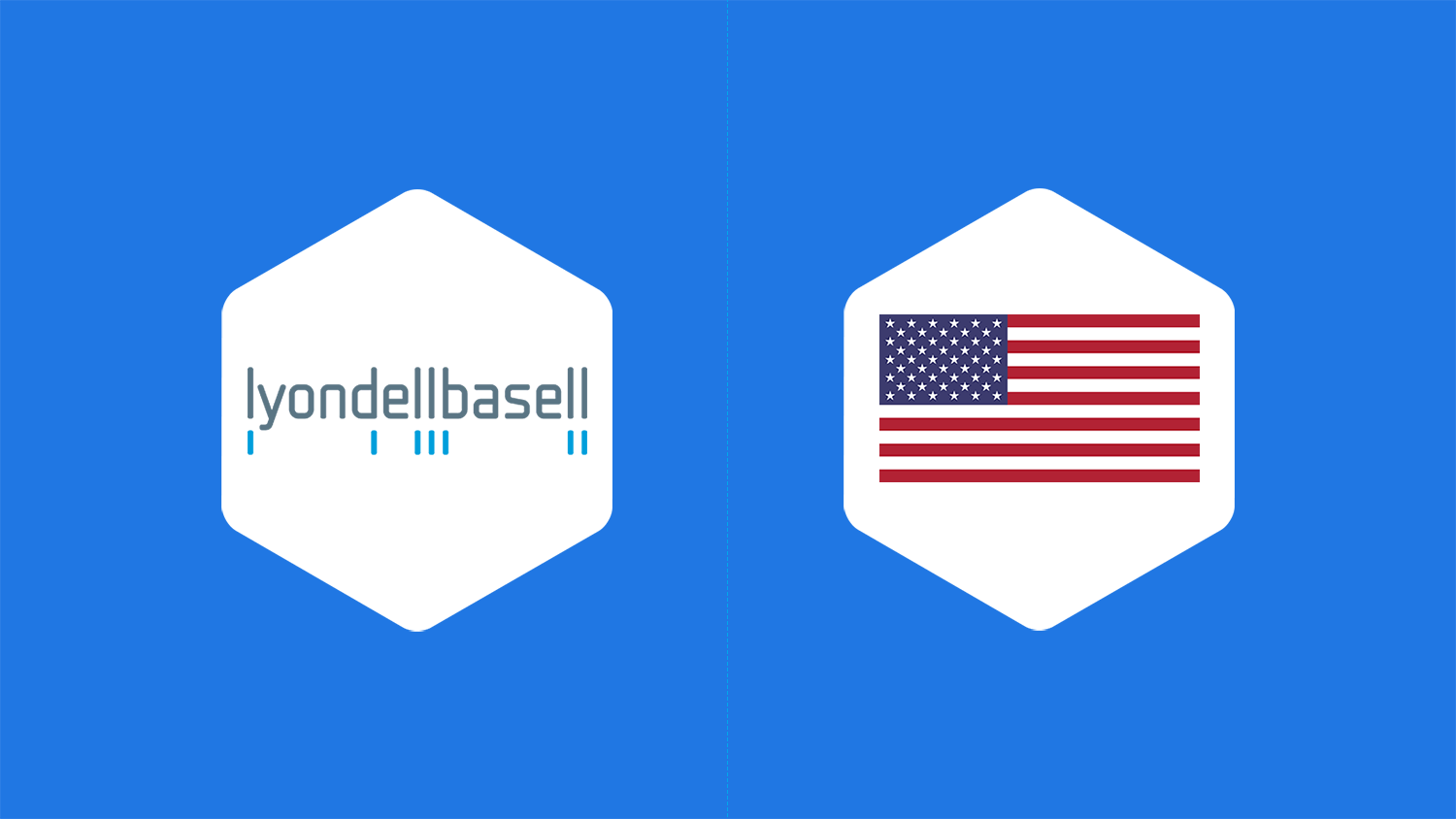 all lyondellbasell industries locations, United States