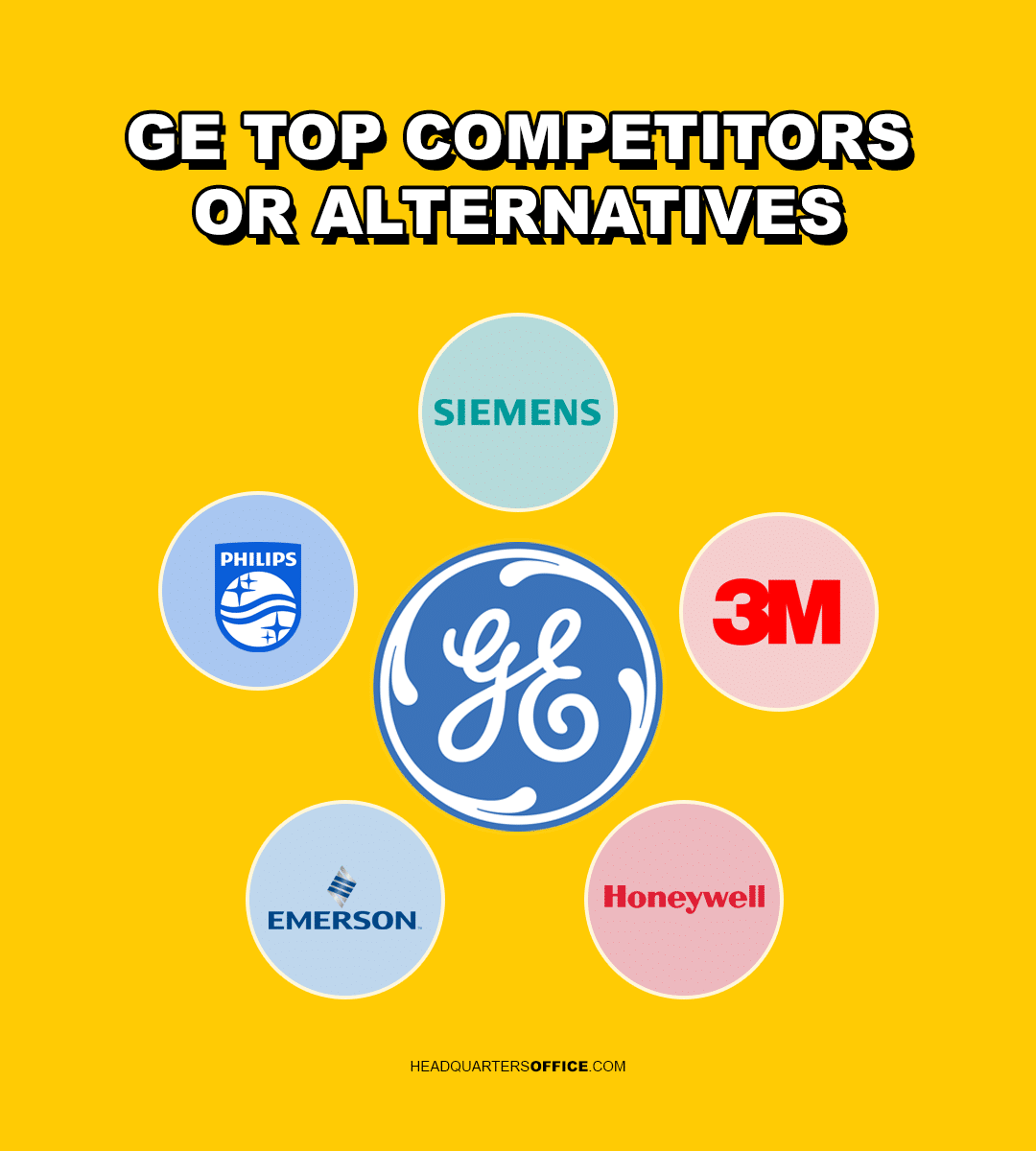 general electric ge top competitors or alternatives