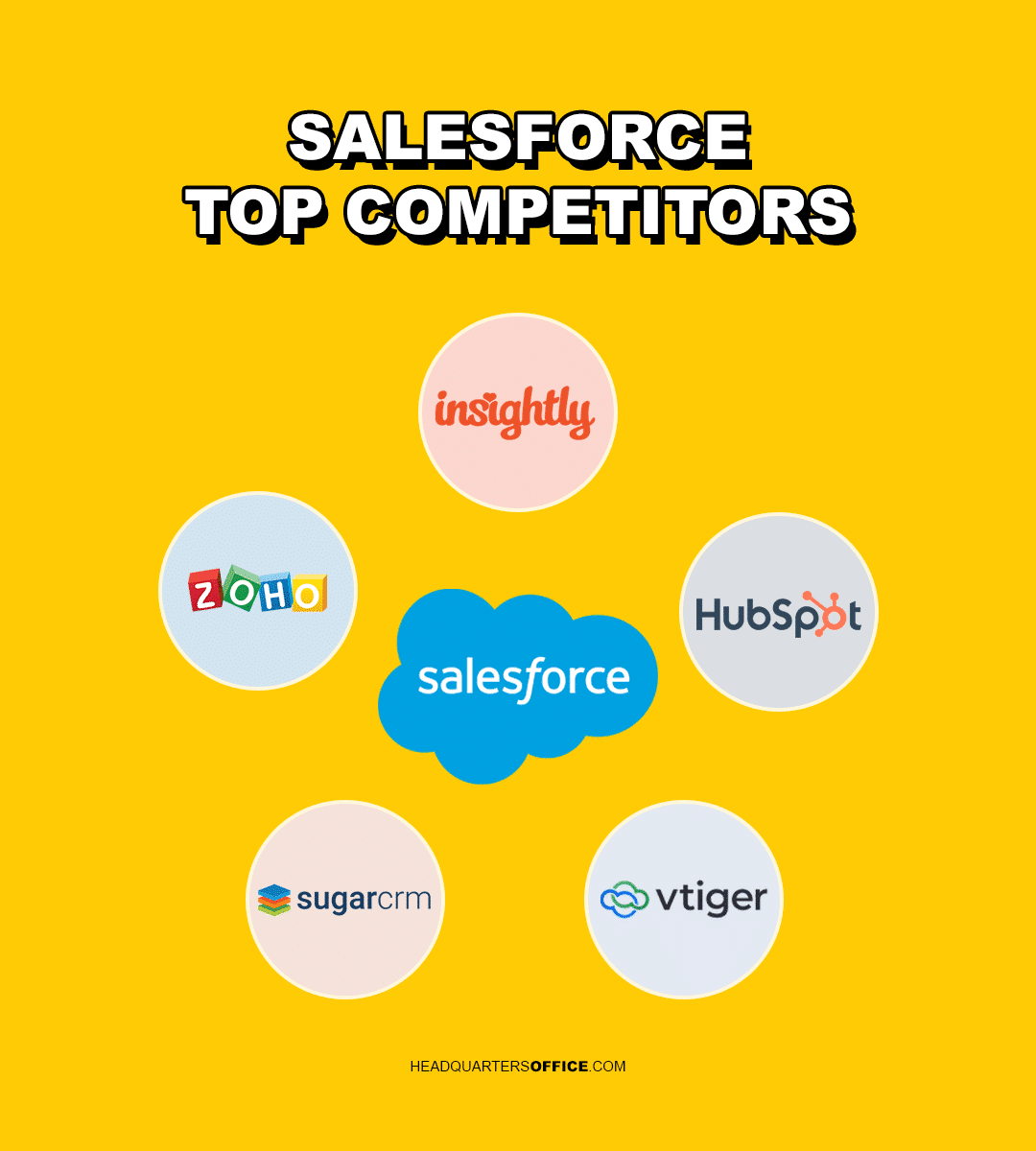 salesforce top competitors or alternatives