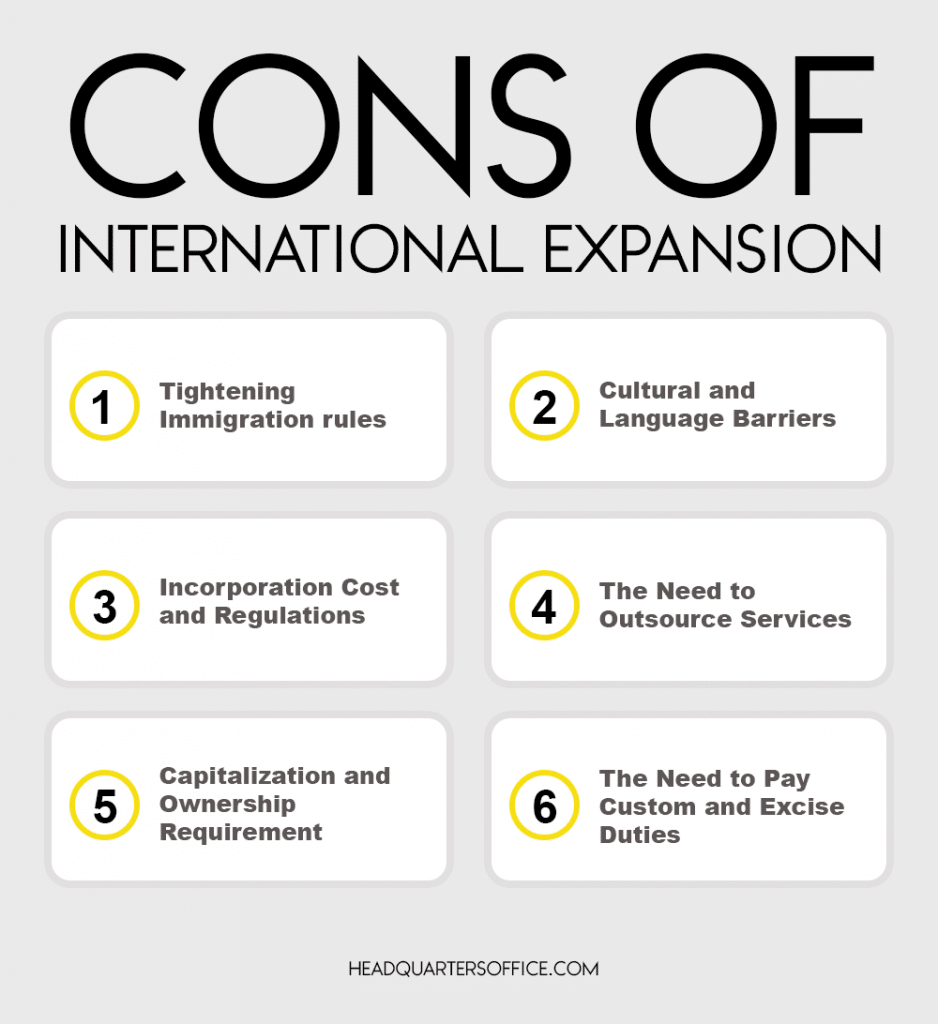 cons of international expansion